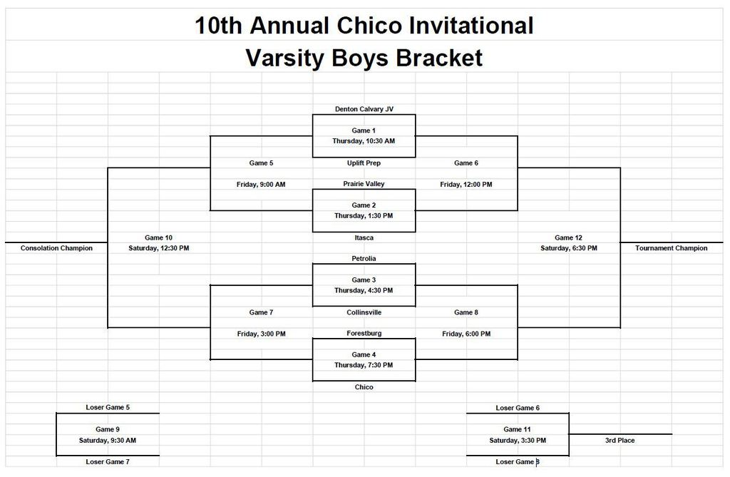 Chico Varsity Boys Basketball Tournament