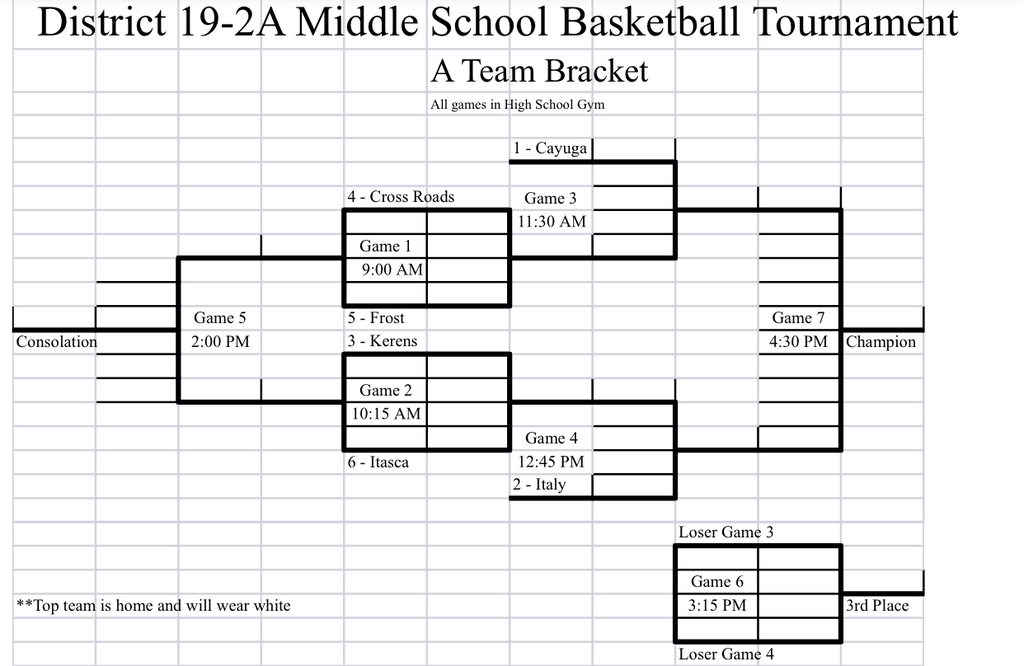 8th Grade Tournament Bracket