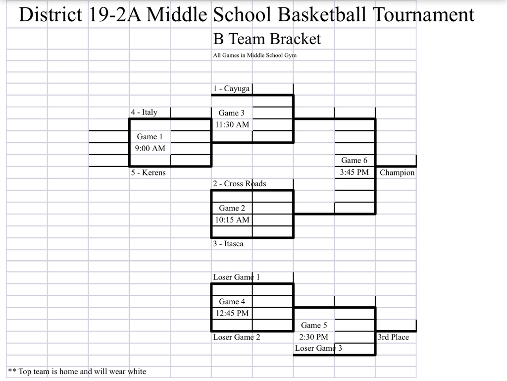 7th Grade Tournament Bracket
