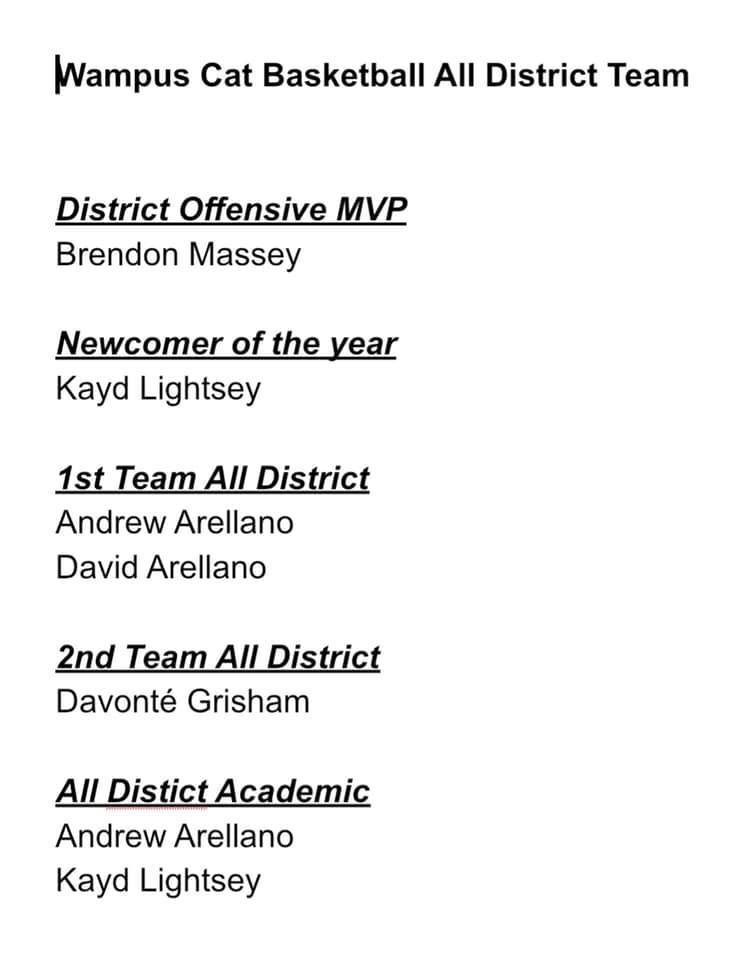 2019-2020 Boys Basketball All-District Team